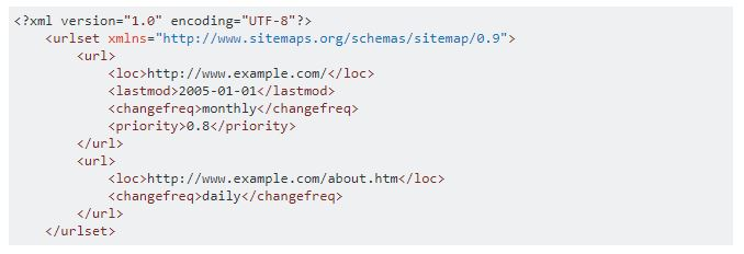 how to create xml sitemap and submit to google seo 5 steps