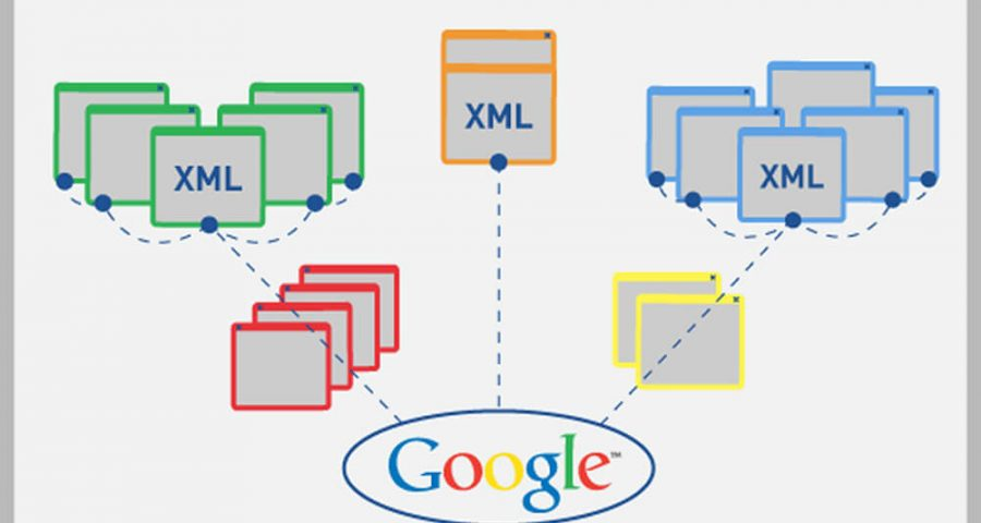 How to create XML sitemap and submit to google for SEO