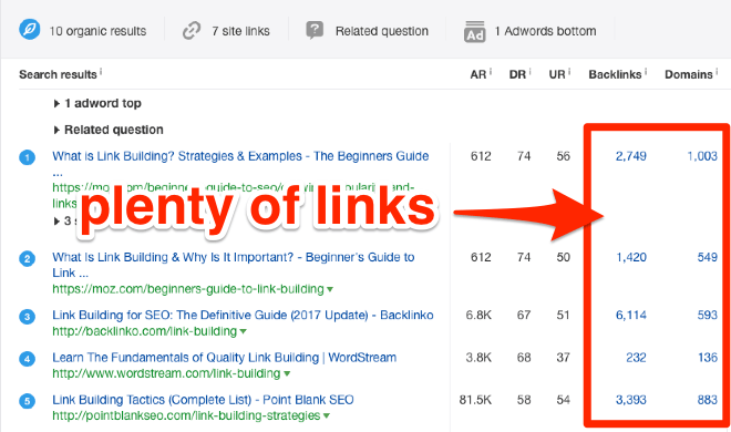 Develop your own Link Building Strategy