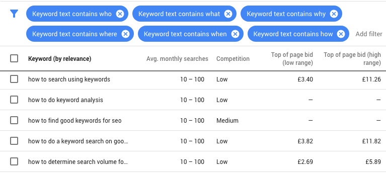 Discover more keywords of your competitors